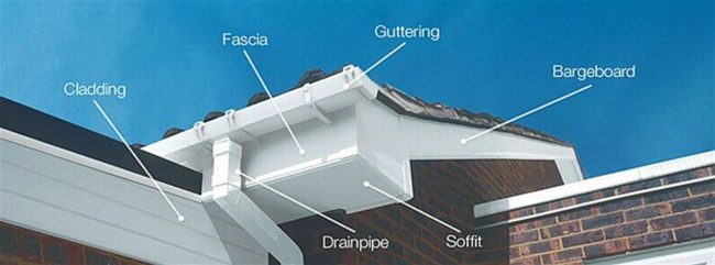 Gutter Replacement and Repair Dublin
